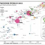 Gapminder voorbeeld