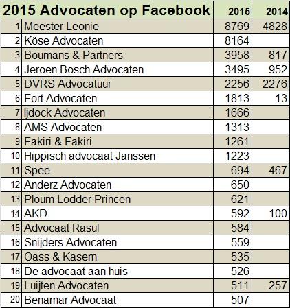 Stand Advocatuur op Facebook 2015